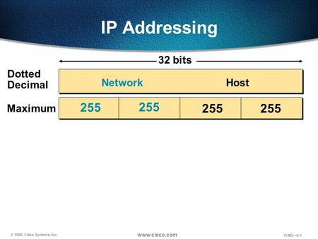 © 1999, Cisco Systems, Inc. www.cisco.com ICND—8-1 IP Addressing 255 Dotted Decimal Maximum NetworkHost 32 bits.