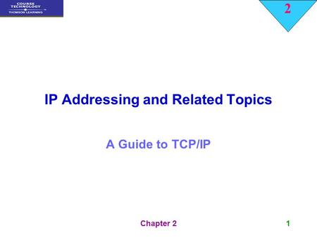 2 Chapter 21 <strong>IP</strong> <strong>Addressing</strong> and Related Topics A Guide to TCP/<strong>IP</strong>.