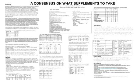 A CONSENSUS ON WHAT SUPPLEMENTS TO TAKE Han Lai and Alfred B. Ordman* Biochemistry Program, Beloit College, Beloit, WI 53511 ABSTRACT At the American Aging.