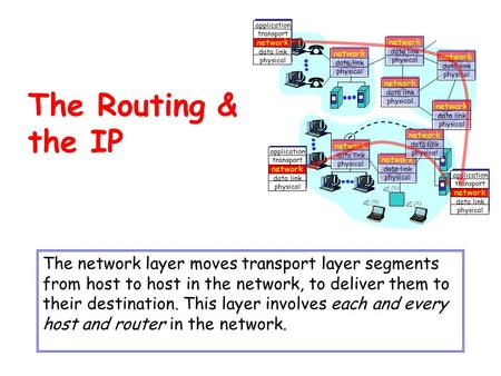 The Routing & the IP network data link physical network data link physical network data link physical network data link physical network data link physical.