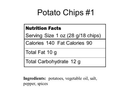Potato Chips #1 Nutrition Facts Serving Size 1 oz (28 g/18 chips) Calories 140 Fat Calories 90 Total Fat 10 g Total Carbohydrate 12 g Ingredients: potatoes,