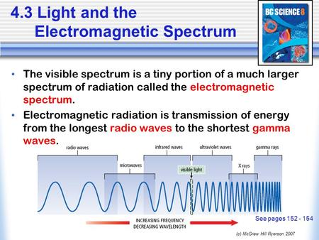(c) McGraw Hill Ryerson 2007 4.3 Light and the Electromagnetic Spectrum The visible spectrum is a tiny portion of a much larger spectrum of radiation called.