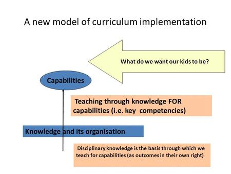 Knowledge and its organisation Capabilities Teaching through knowledge FOR capabilities (i.e. key competencies) Disciplinary knowledge is the basis through.