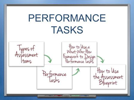 PERFORMANCE TASKS. INTRODUCTION & PURPOSE Students create products or perform tasks to show their mastery of a particular skill Students select a response.
