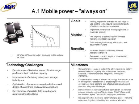 "Goals Metrics Benefits MilestonesTechnology Challenges A.1 Mobile power – ""always on"" Identify, implement and test the best ways to use existing technology."