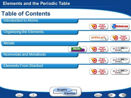 Table of Contents Introduction to Atoms Organizing the Elements Metals