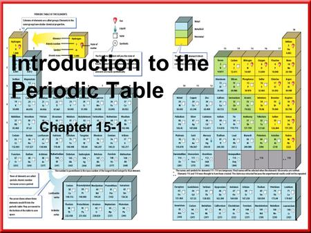 Introduction to the Periodic Table Chapter 15-1. Today's Periodic Table Elements organized by increasing atomic number Rows (periods) labeled 1-7 Period—row.