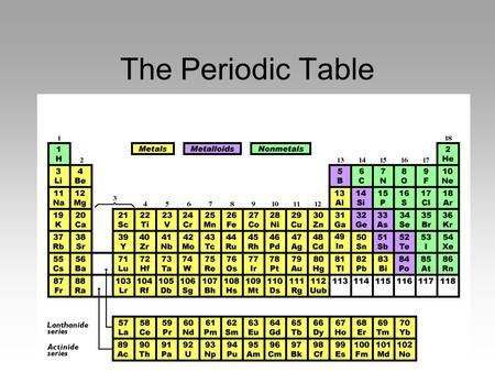 The Periodic Table. Introduction –The periodic table is made up of rows of elements and columns. –An element is identified by its chemical symbol. –The.