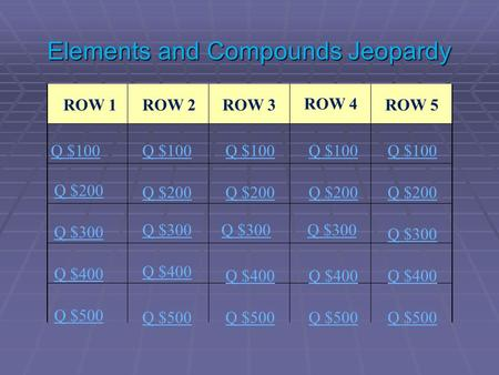 Elements and Compounds Jeopardy ROW 1ROW 2ROW 3 ROW 4 ROW 5 Q $100 Q $200 Q $300 Q $400 Q $500 Q $100 Q $200 Q $300 Q $400 Q $500.