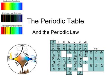 The Periodic Table And the Periodic Law.