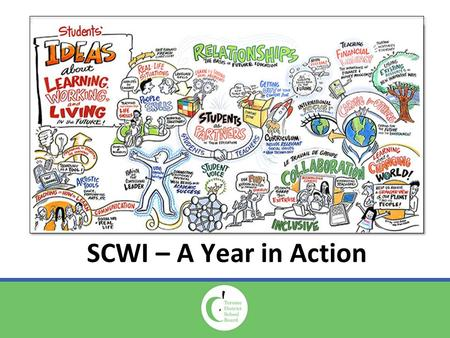 SCWI – A Year in Action. Investment in Teaching Excellence Session A1 Student Success / Learning to 18.