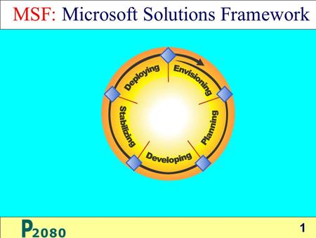1 MSF: Microsoft Solutions Framework. 2 Agenda  Introduction  MSF Team Model  MSF Process Model  MSF Project Management Discipline  MSF Risk Management.