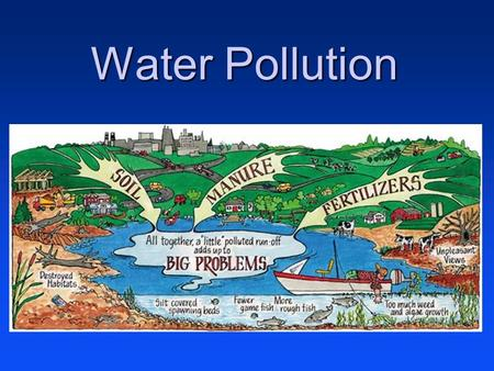 Water Pollution. Cuyahoga River 1952 Point sources = specific, identifiable sources of pollution factories, sewage treatment plants, mines, oil wells,