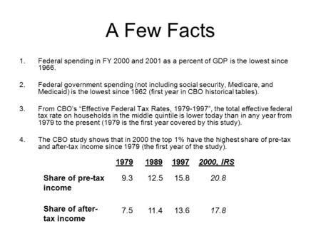 A Few Facts 1.Federal spending in FY 2000 and 2001 as a percent of GDP is the lowest since 1966. 2.Federal government spending (not including social security,