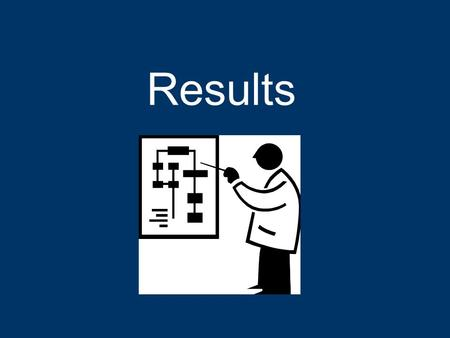 Results. Everything depends on the results Introduction: Prepares you for Methods: How we obtained… Discussion: significance of… Figures/Tables: Show.