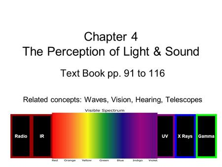 Chapter 4 The Perception of Light & Sound Text Book pp. 91 to 116 Related concepts: Waves, Vision, Hearing, Telescopes UVX RaysIRRadioGamma.