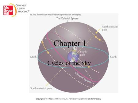Chapter 1 Cycles of the Sky Copyright (c) The McGraw-Hill Companies, Inc. Permission required for reproduction or display.