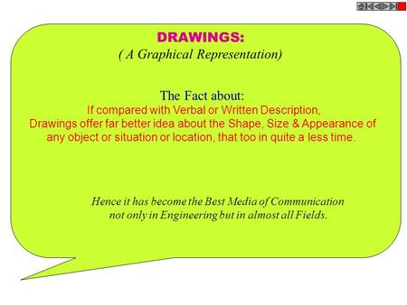 DRAWINGS: ( A Graphical Representation) The Fact about: If compared with Verbal or Written Description, Drawings offer far better idea about the Shape,