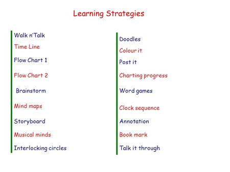 Learning Strategies Walk n'Talk Doodles Time Line Colour it