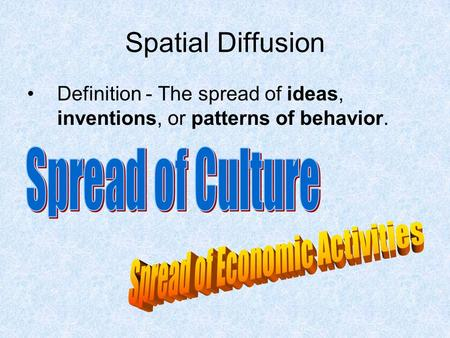 Spatial Diffusion Definition - The spread of ideas, inventions, or patterns of behavior.
