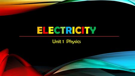 ELECTRICITYELECTRICITY Unit 1 Physics. INTRODUCTION – ELECTRONS & MATTER All material is made up of atoms – with Protons, Neutrons & Electrons. The negatively.