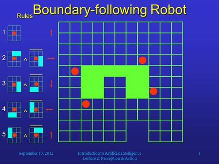 September 10, 2012Introduction to Artificial Intelligence Lecture 2: Perception & Action 1 Boundary-following Robot Rules 1  2  3  4  5.
