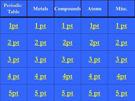 2 pt 3 pt 4 pt 5pt 1 pt 2 pt 3 pt 4 pt 5 pt 1 pt 2pt 3 pt 4pt 5 pt 1pt 2pt 3 pt 4 pt 5 pt 1 pt 2 pt 3 pt 4pt 5 pt 1pt Periodic Table Periodic Table Metals.