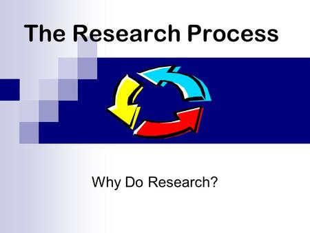 The Research Process Why Do Research?. Research is a process made up of many small steps. What Next? Steps in the Research Process 1. Define your research.
