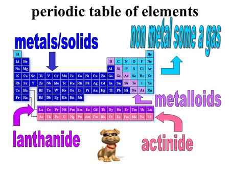 Periodic table of elements. Metals malleable (bendable), shiny, and good conductors of electricity aluminum gold copper ironlead.