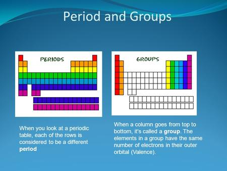 Period and Groups When a column goes from top to bottom, it's called a group. The elements in a group have the same number of electrons in their outer.