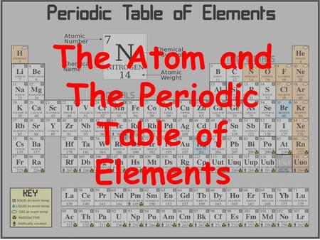 The Atom and The Periodic Table of Elements