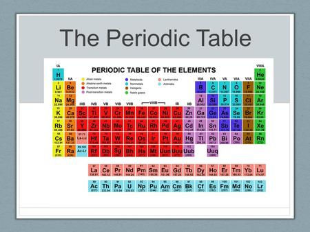 The Periodic Table. For each group on the Periodic Table, list: The name of the group: metals, alkali metals, Alkaline Earth Metals, nonmetals, metalloids,
