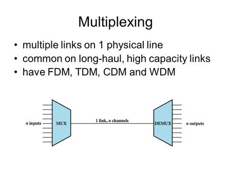 Multiplexing multiple links on 1 physical line common on long-haul, high capacity links have FDM, TDM, CDM and WDM.