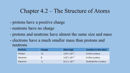 Chapter 4.2 – The Structure of Atoms - protons have a positive charge -neutrons have no charge -protons and neutrons have almost the same size and mass.