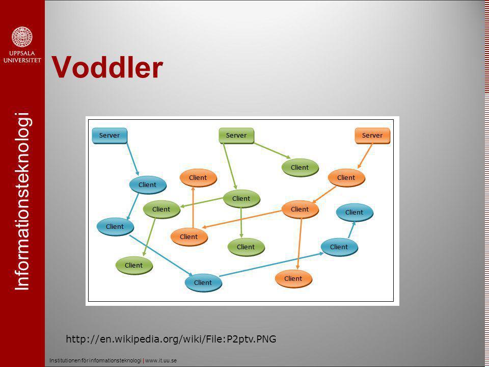 Informationsteknologi Institutionen för informationsteknologi | www.it.uu.se YouTube, Platform  Apache  Python  Linux  MySQL  Psyco  lighttpd for video instead of Apache, because of overheads