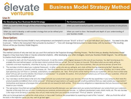 Use-it: For Developing Your Business Model StrategyFor Communication When you want to think through all the critical strategic decisions for your business.