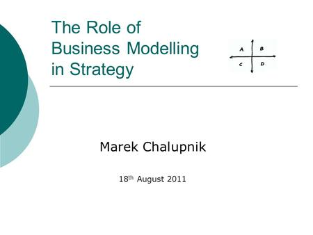 The Role of Business Modelling in Strategy Marek Chalupnik 18 th August 2011.