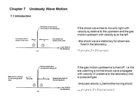 If the shock wave tries to move to right with velocity u 1 relative to the upstream and the gas motion upstream with velocity u 1 to the left  the shock.