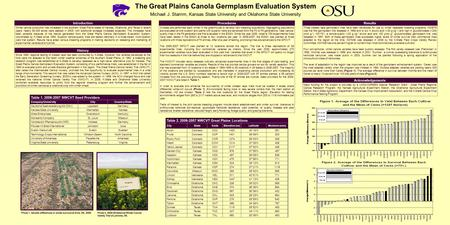 The Great Plains Canola Germplasm Evaluation System Michael J. Stamm, Kansas State University and Oklahoma State University Table 2. 2006-2007 NWCVT Great.