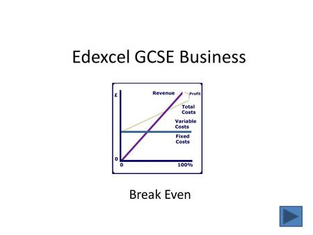 business start up costs gcse