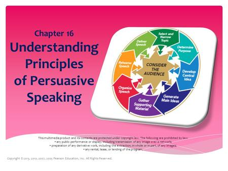 Copyright © 2013, 2010, 2007, 2005 Pearson Education, Inc. All Rights Reserved. Chapter 16 Understanding Principles of Persuasive Speaking This multimedia.