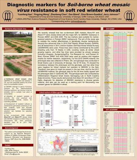 "Template provided by: ""posters4research.com"" Diagnostic markers for Soil-borne wheat mosaic virus resistance in soft red winter wheat Yuanfeng Hao 1, Yingying."