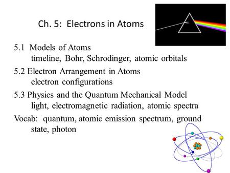 Ch. 5: Electrons in Atoms 5.1 Models of Atoms timeline, Bohr, Schrodinger, atomic orbitals 5.2 Electron Arrangement in Atoms electron configurations 5.3.