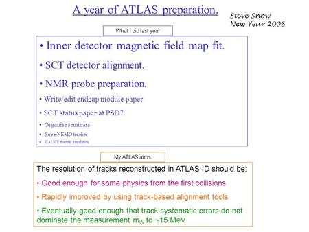 A year of ATLAS preparation. Steve Snow New Year 2006 The resolution of tracks reconstructed in ATLAS ID should be: Good enough for some physics from the.