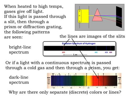 When heated to high temps, gases give off light. If this light is passed through a slit, then through a prism or diffraction grating, the following patterns.