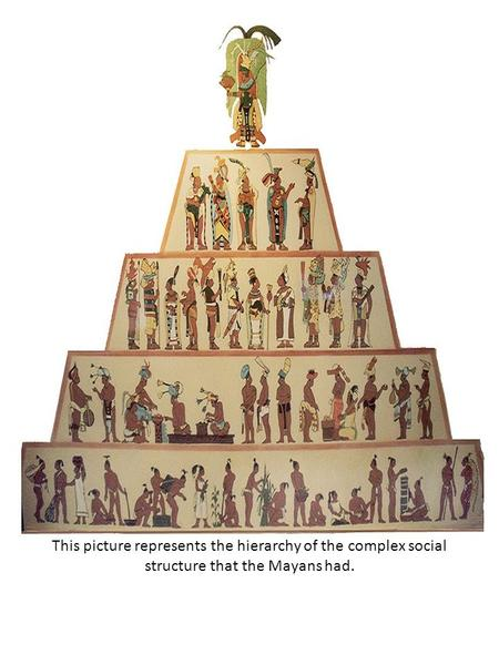 the history and social structure of the aztec civilization