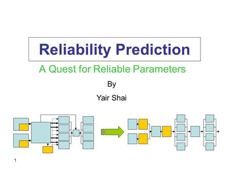 1 Reliability Prediction A Quest for Reliable Parameters By Yair Shai.