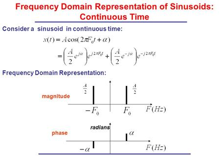 Frequency Domain Representation of Sinusoids: Continuous Time Consider a sinusoid in continuous time: Frequency Domain Representation: magnitude phase.