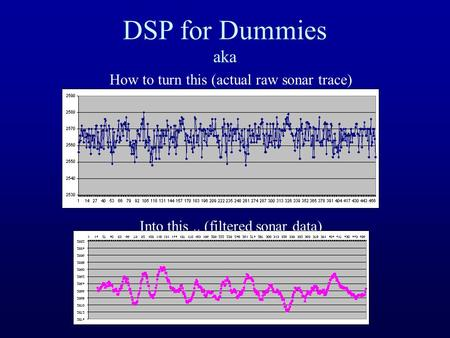 DSP for Dummies aka How to turn this (actual raw sonar trace) Into this.. (filtered sonar data)