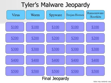Tyler's <strong>Malware</strong> Jeopardy $100 VirusWormSpyware Trojan Horses Ransomware /Rootkits $200 $300 $400 $500 $400 $300 $200 $100 $500 $400 $300 $200 $100 $500.